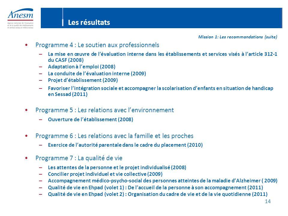 14 Les résultats Mission 1: Les recommandations (suite) Programme 4 : Le soutien aux professionnels – La mise en œuvre de lévaluation interne dans les