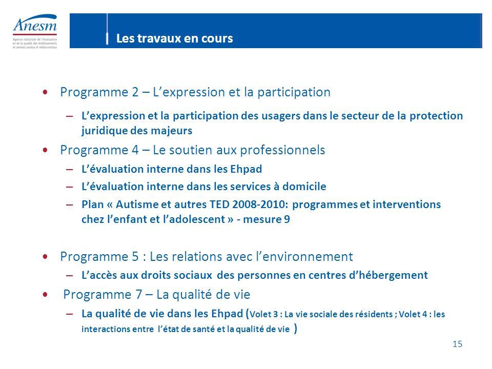 15 Programme 2 – Lexpression et la participation – Lexpression et la participation des usagers dans le secteur de la protection juridique des majeurs