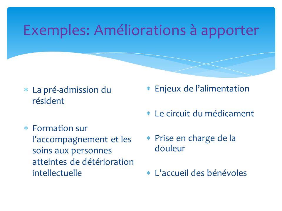 Exemples: Améliorations à apporter La pré-admission du résident Formation sur laccompagnement et les soins aux personnes atteintes de détérioration in