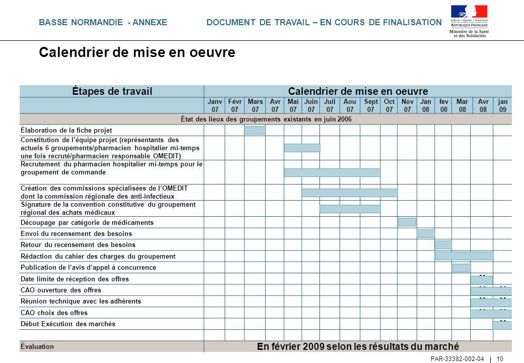 DOCUMENT DE TRAVAIL – EN COURS DE FINALISATION PAR-33382-002-04 10 Calendrier de mise en oeuvre Étapes de travailCalendrier de mise en oeuvre Janv 07