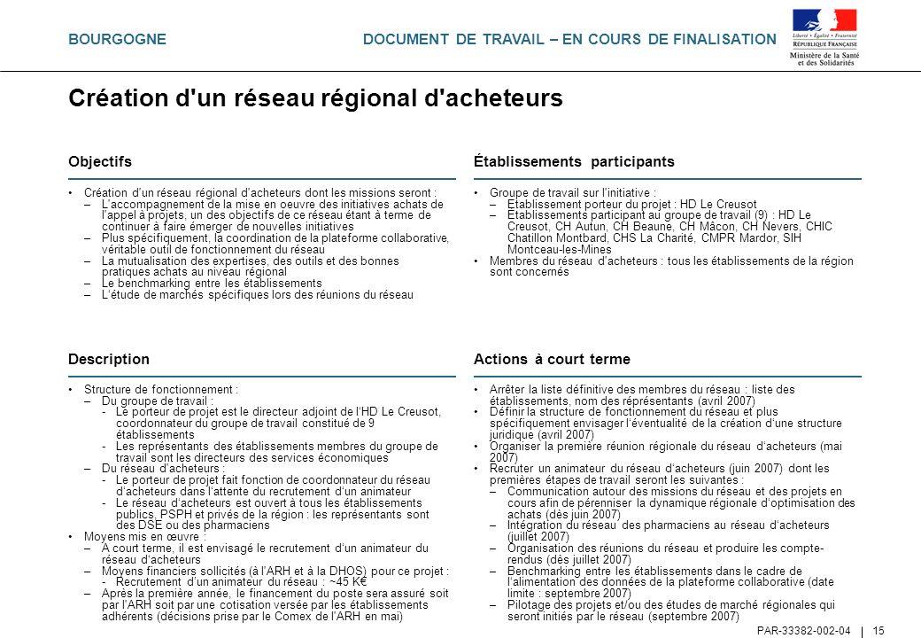 DOCUMENT DE TRAVAIL – EN COURS DE FINALISATION PAR-33382-002-04 15 Création d'un réseau régional d'acheteurs Objectifs Création d'un réseau régional d