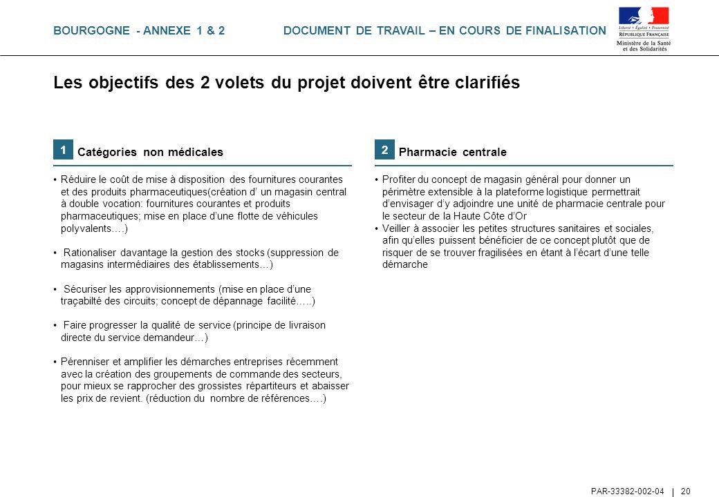 DOCUMENT DE TRAVAIL – EN COURS DE FINALISATION PAR-33382-002-04 20 Les objectifs des 2 volets du projet doivent être clarifiés BOURGOGNE - ANNEXE 1 &