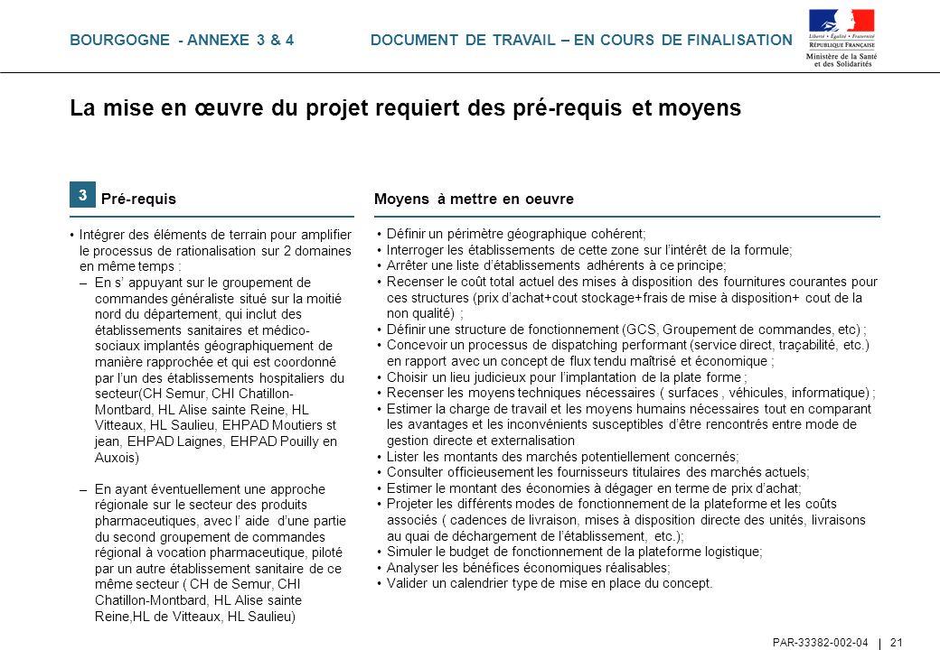 DOCUMENT DE TRAVAIL – EN COURS DE FINALISATION PAR-33382-002-04 21 La mise en œuvre du projet requiert des pré-requis et moyens Pré-requis Intégrer de