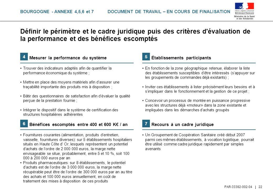 DOCUMENT DE TRAVAIL – EN COURS DE FINALISATION PAR-33382-002-04 22 Définir le périmètre et le cadre juridique puis des critères d'évaluation de la per