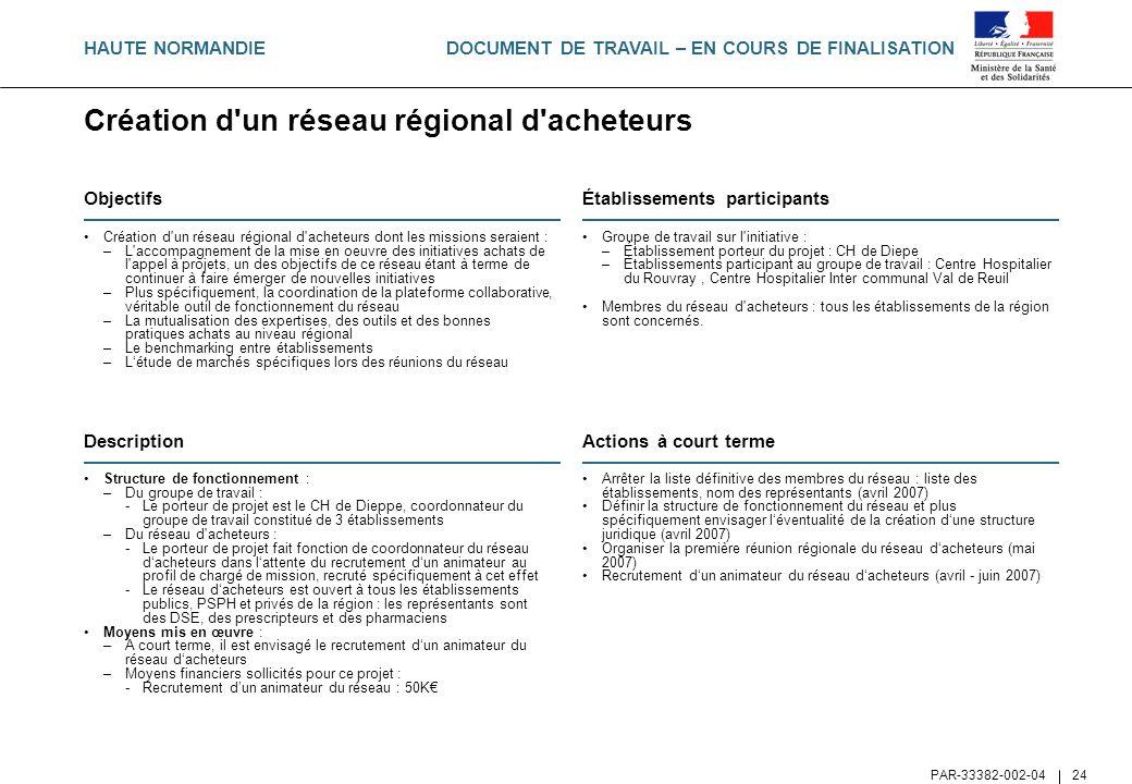 DOCUMENT DE TRAVAIL – EN COURS DE FINALISATION PAR-33382-002-04 24 Création d'un réseau régional d'acheteurs Objectifs Création d'un réseau régional d