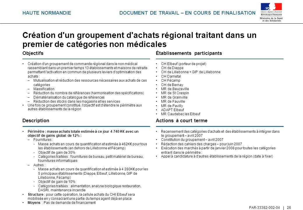 DOCUMENT DE TRAVAIL – EN COURS DE FINALISATION PAR-33382-002-04 26 Création d'un groupement d'achats régional traitant dans un premier de catégories n