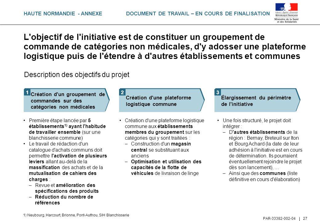 DOCUMENT DE TRAVAIL – EN COURS DE FINALISATION PAR-33382-002-04 27 L'objectif de l'initiative est de constituer un groupement de commande de catégorie