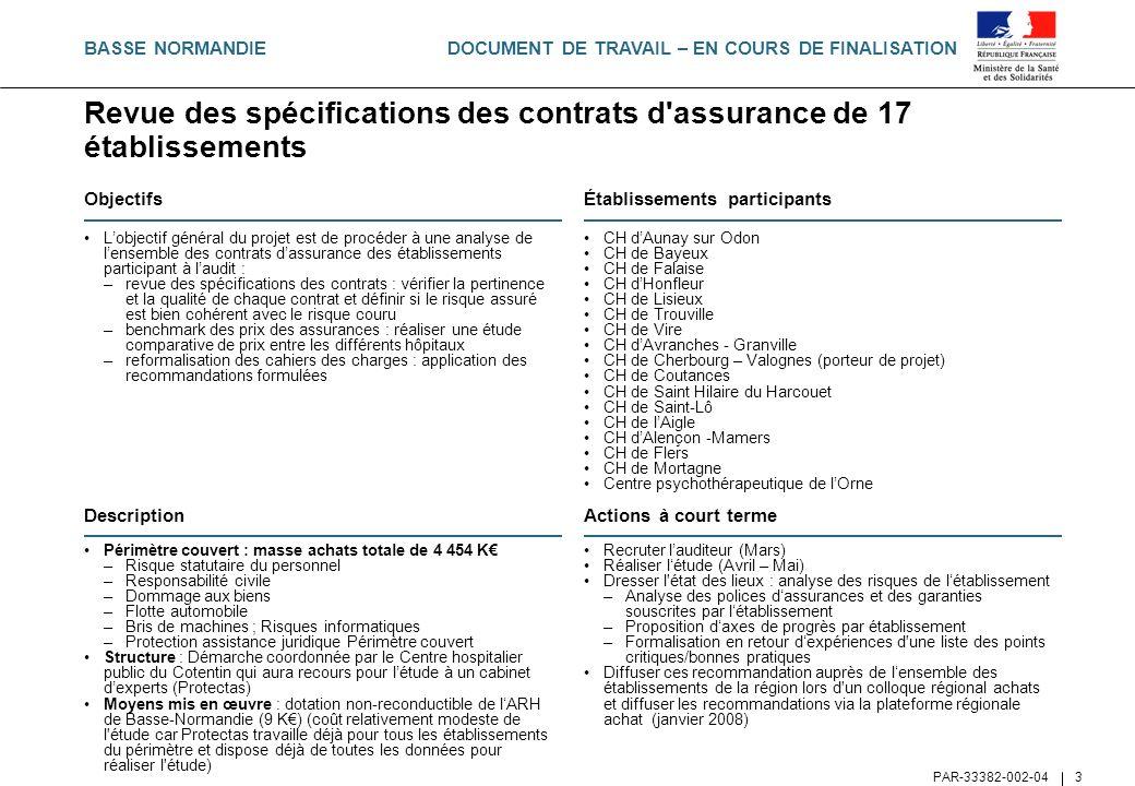 DOCUMENT DE TRAVAIL – EN COURS DE FINALISATION PAR-33382-002-04 3 Revue des spécifications des contrats d'assurance de 17 établissements Objectifs Lob