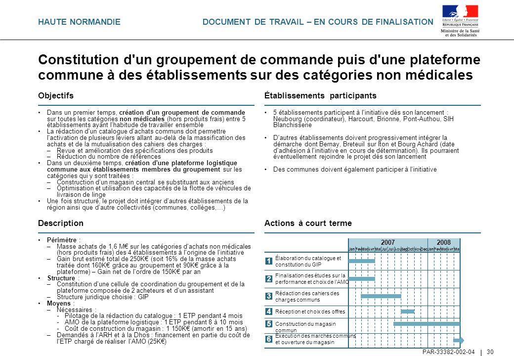 DOCUMENT DE TRAVAIL – EN COURS DE FINALISATION PAR-33382-002-04 30 Constitution d'un groupement de commande puis d'une plateforme commune à des établi