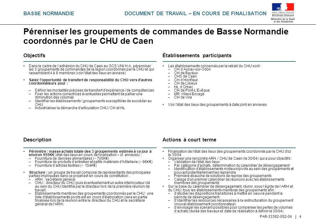 DOCUMENT DE TRAVAIL – EN COURS DE FINALISATION PAR-33382-002-04 5 A date, la masse achats des trois groupements dans le non médical coordonnés par le CHU de Caen représente environ 955K État des lieux des trois groupements coordonnés par le CHU de Caen (1) (1) : Au sein de ces catégories, toutes les références ne font pas nécessairement l objet d un achat groupé ce qui explique le montant moyen relativement faible par établissement BASSE NORMANDIE - ANNEXE