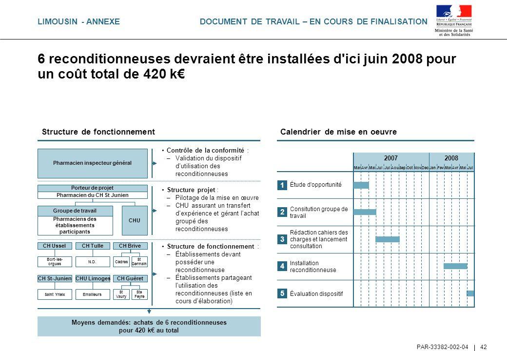 DOCUMENT DE TRAVAIL – EN COURS DE FINALISATION PAR-33382-002-04 42 6 reconditionneuses devraient être installées d'ici juin 2008 pour un coût total de