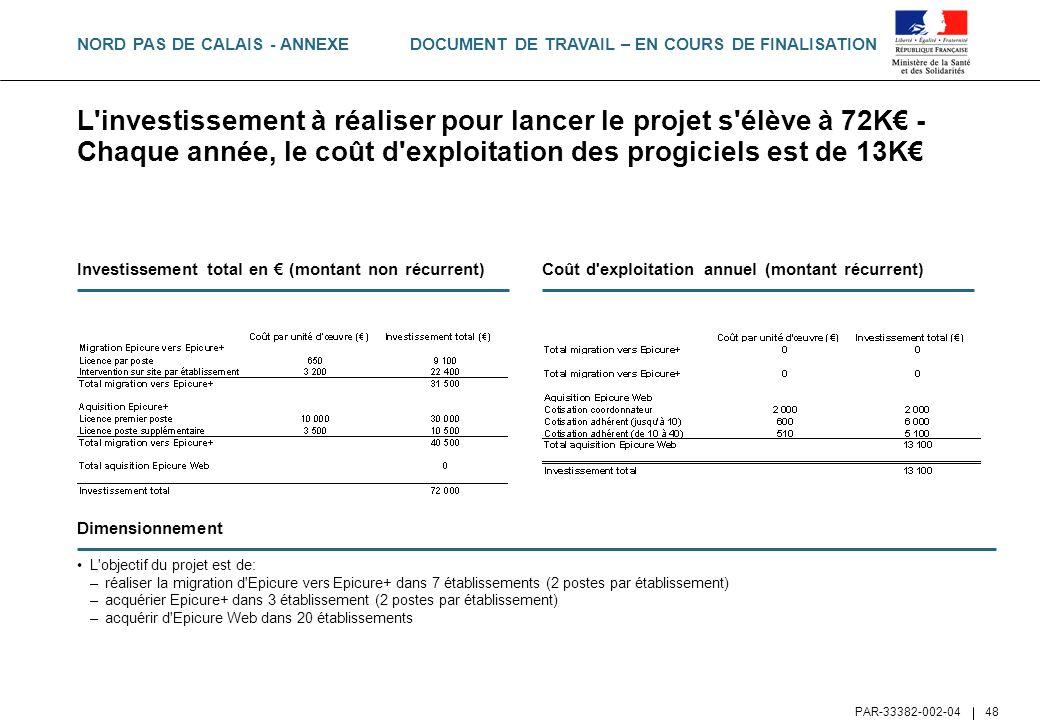 DOCUMENT DE TRAVAIL – EN COURS DE FINALISATION PAR-33382-002-04 48 L'investissement à réaliser pour lancer le projet s'élève à 72K - Chaque année, le