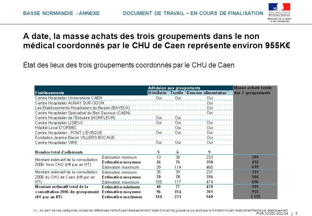 DOCUMENT DE TRAVAIL – EN COURS DE FINALISATION PAR-33382-002-04 5 A date, la masse achats des trois groupements dans le non médical coordonnés par le