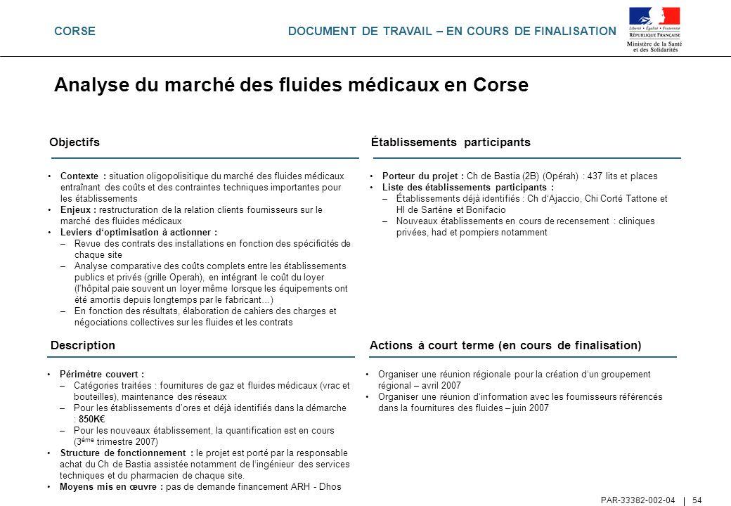 DOCUMENT DE TRAVAIL – EN COURS DE FINALISATION PAR-33382-002-04 54 Objectifs Contexte : situation oligopolisitique du marché des fluides médicaux entr