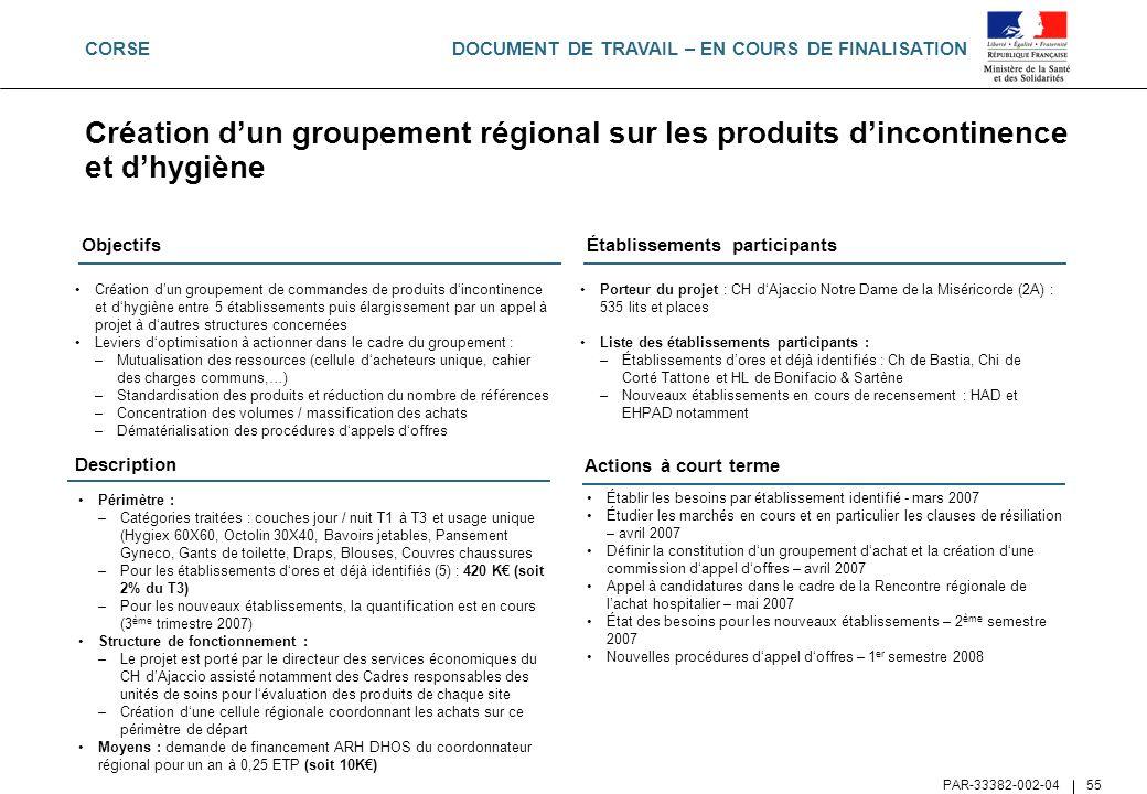 DOCUMENT DE TRAVAIL – EN COURS DE FINALISATION PAR-33382-002-04 55 Objectifs Création dun groupement de commandes de produits dincontinence et dhygièn