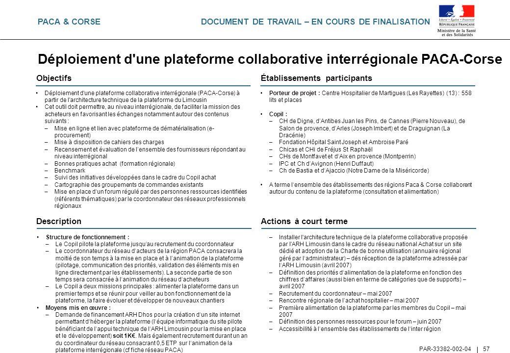 DOCUMENT DE TRAVAIL – EN COURS DE FINALISATION PAR-33382-002-04 57 Objectifs Déploiement d'une plateforme collaborative interrégionale (PACA-Corse) à
