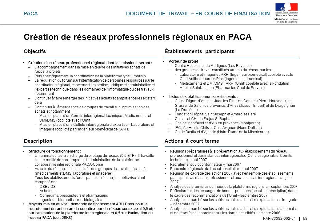 DOCUMENT DE TRAVAIL – EN COURS DE FINALISATION PAR-33382-002-04 58 Objectifs Création d'un réseau professionnel régional dont les missions seront : –L
