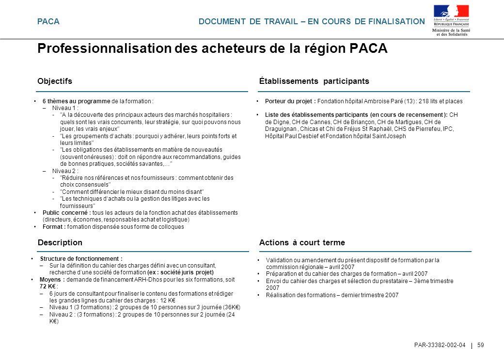 DOCUMENT DE TRAVAIL – EN COURS DE FINALISATION PAR-33382-002-04 59 Professionnalisation des acheteurs de la région PACA 6 thèmes au programme de la fo