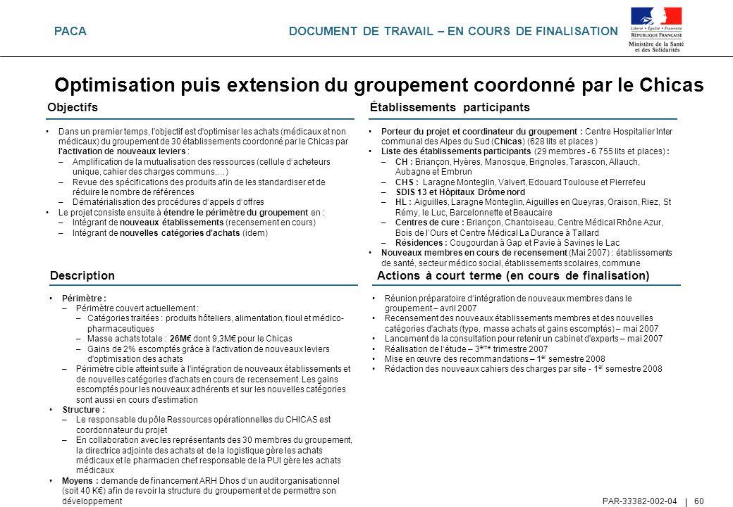 DOCUMENT DE TRAVAIL – EN COURS DE FINALISATION PAR-33382-002-04 60 Optimisation puis extension du groupement coordonné par le Chicas Objectifs Dans un