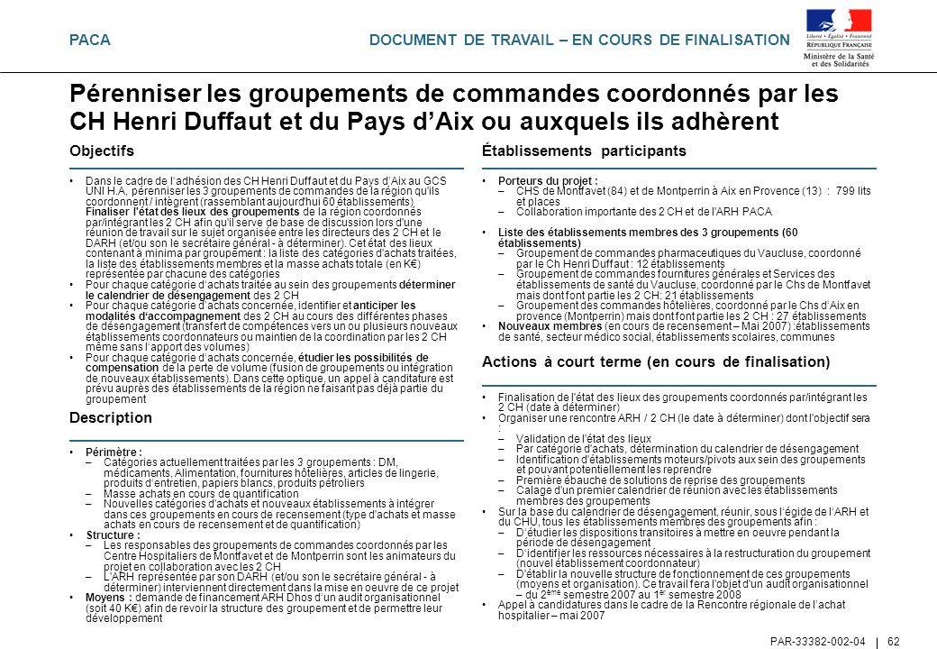 DOCUMENT DE TRAVAIL – EN COURS DE FINALISATION PAR-33382-002-04 62 Pérenniser les groupements de commandes coordonnés par les CH Henri Duffaut et du P