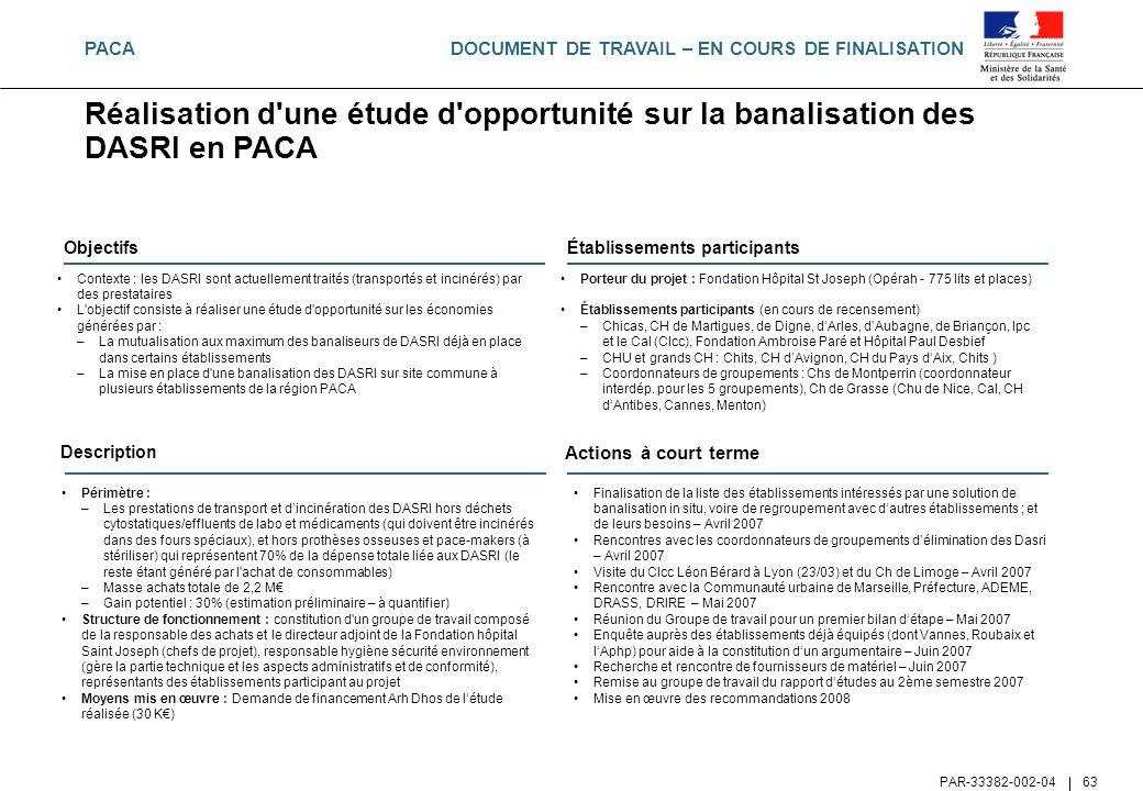 DOCUMENT DE TRAVAIL – EN COURS DE FINALISATION PAR-33382-002-04 63 Objectifs Contexte : les DASRI sont actuellement traités (transportés et incinérés)