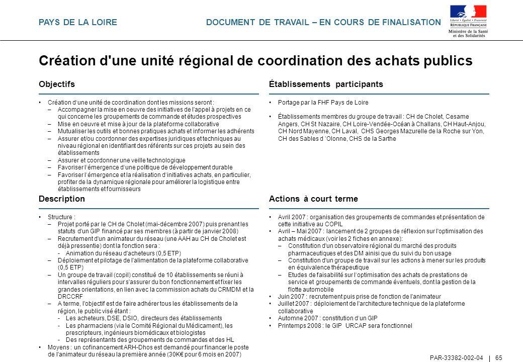 DOCUMENT DE TRAVAIL – EN COURS DE FINALISATION PAR-33382-002-04 65 Création d'une unité régional de coordination des achats publics Objectifs Création