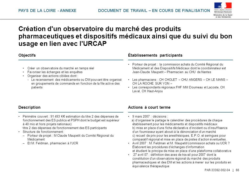 DOCUMENT DE TRAVAIL – EN COURS DE FINALISATION PAR-33382-002-04 66 Création d'un observatoire du marché des produits pharmaceutiques et dispositifs mé