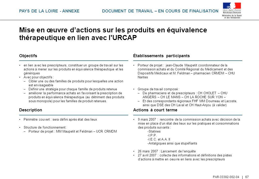 DOCUMENT DE TRAVAIL – EN COURS DE FINALISATION PAR-33382-002-04 67 Mise en œuvre dactions sur les produits en équivalence thérapeutique en lien avec l