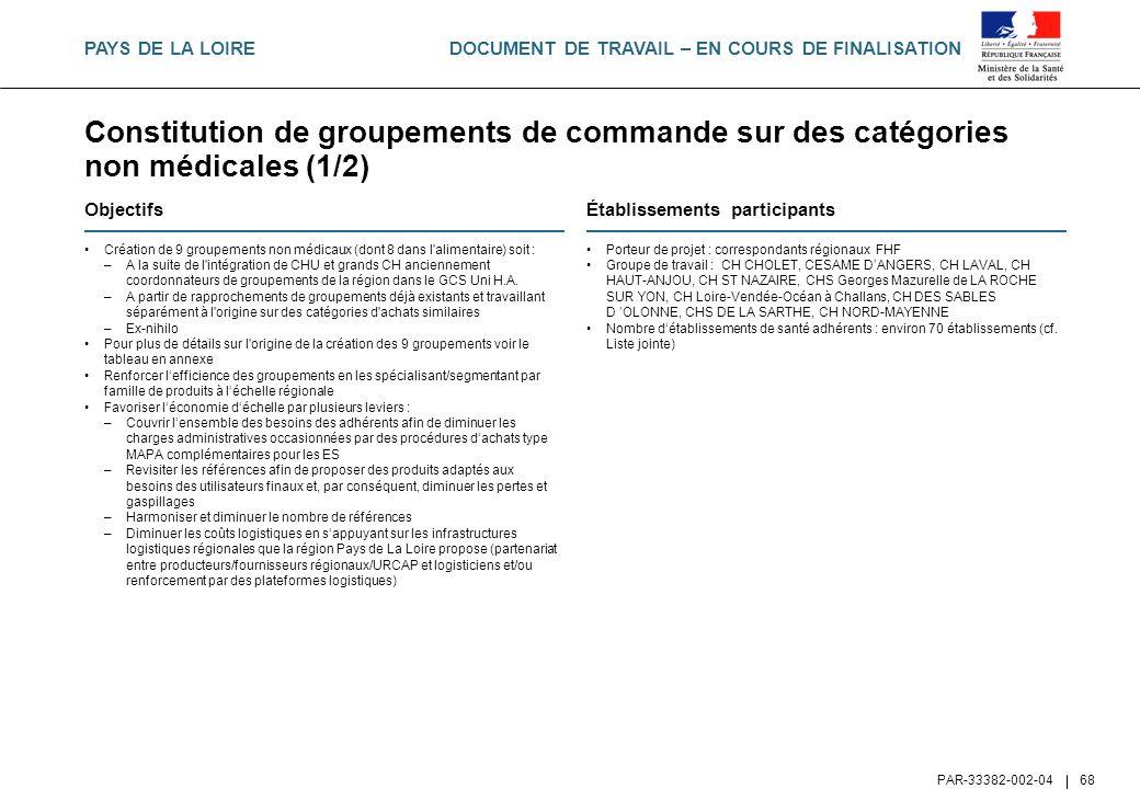 DOCUMENT DE TRAVAIL – EN COURS DE FINALISATION PAR-33382-002-04 68 Constitution de groupements de commande sur des catégories non médicales (1/2) Obje