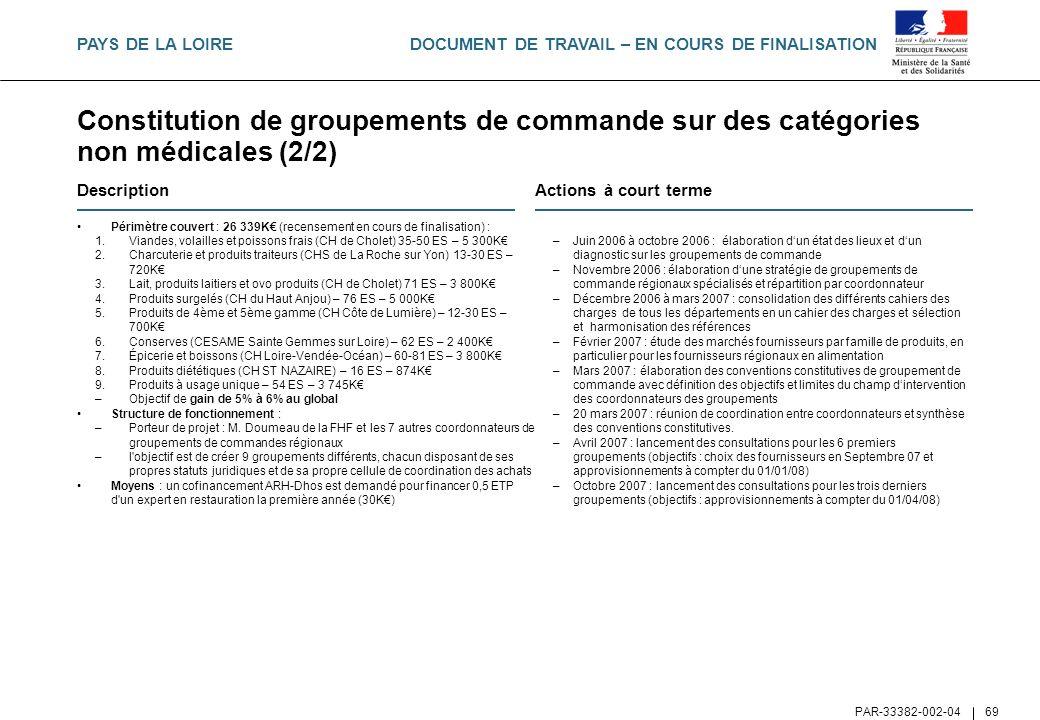DOCUMENT DE TRAVAIL – EN COURS DE FINALISATION PAR-33382-002-04 69 Constitution de groupements de commande sur des catégories non médicales (2/2) Desc