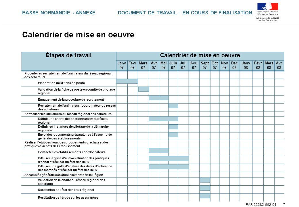 DOCUMENT DE TRAVAIL – EN COURS DE FINALISATION PAR-33382-002-04 18 Pérenniser le groupement de commandes régional pour les produits pharmaceutiques coordonné par le CHU de Dijon Objectifs Dans le cadre de ladhésion du CHU de Dijon au GCS UNI H.A, pérenniser le groupement de commandes régional des hôpitaux de Bourgogne pour les produits pharmaceutiques coordonné par le CHU et qui rassemble 14 membres.