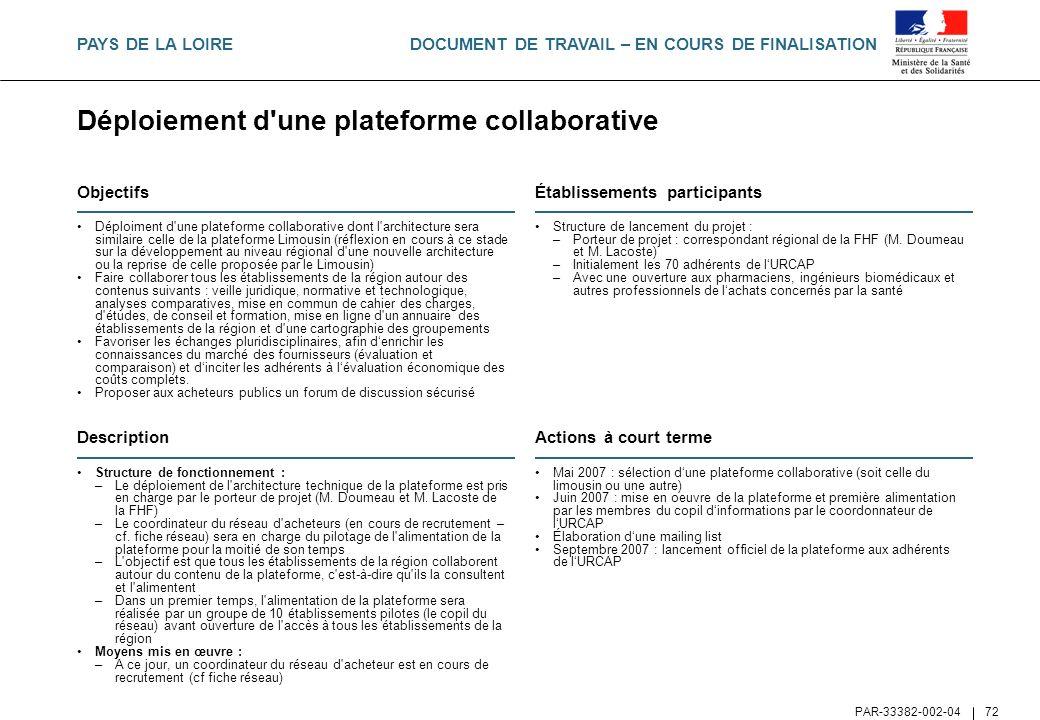 DOCUMENT DE TRAVAIL – EN COURS DE FINALISATION PAR-33382-002-04 72 Déploiement d'une plateforme collaborative Objectifs Déploiment d'une plateforme co