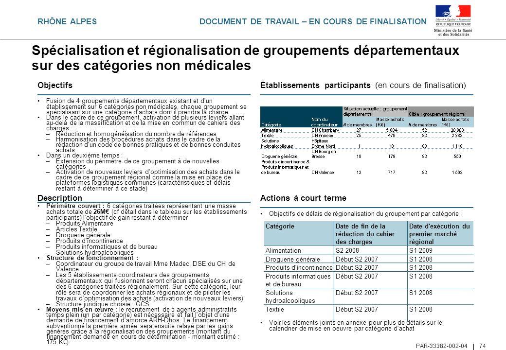 DOCUMENT DE TRAVAIL – EN COURS DE FINALISATION PAR-33382-002-04 74 Spécialisation et régionalisation de groupements départementaux sur des catégories