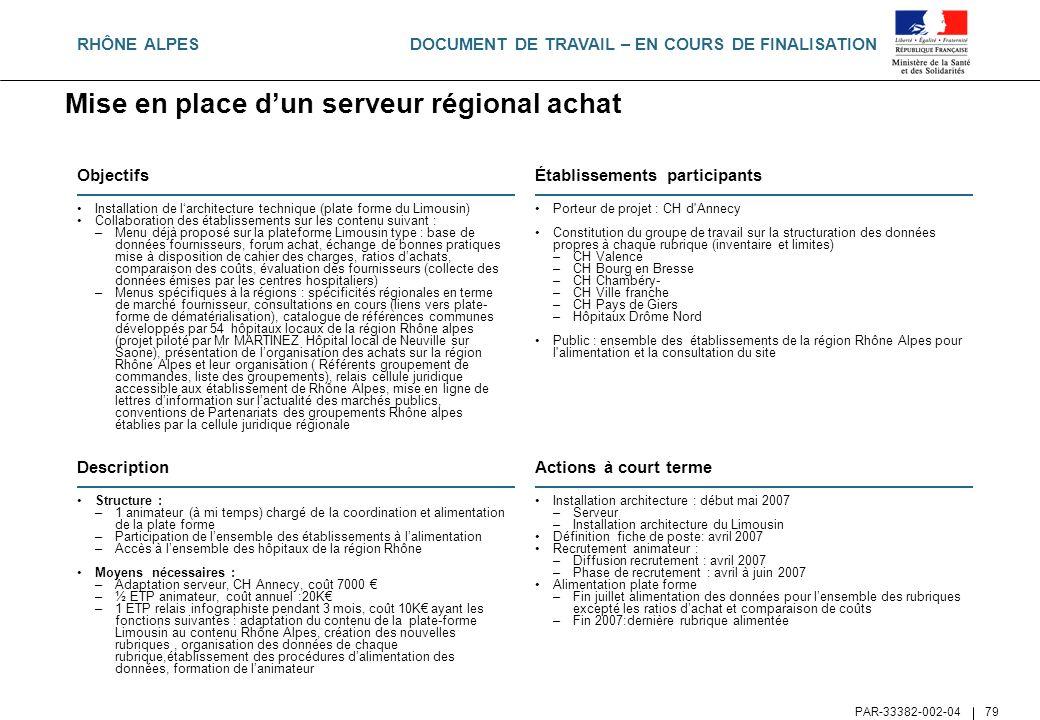 DOCUMENT DE TRAVAIL – EN COURS DE FINALISATION PAR-33382-002-04 79 Mise en place dun serveur régional achat Objectifs Installation de larchitecture te