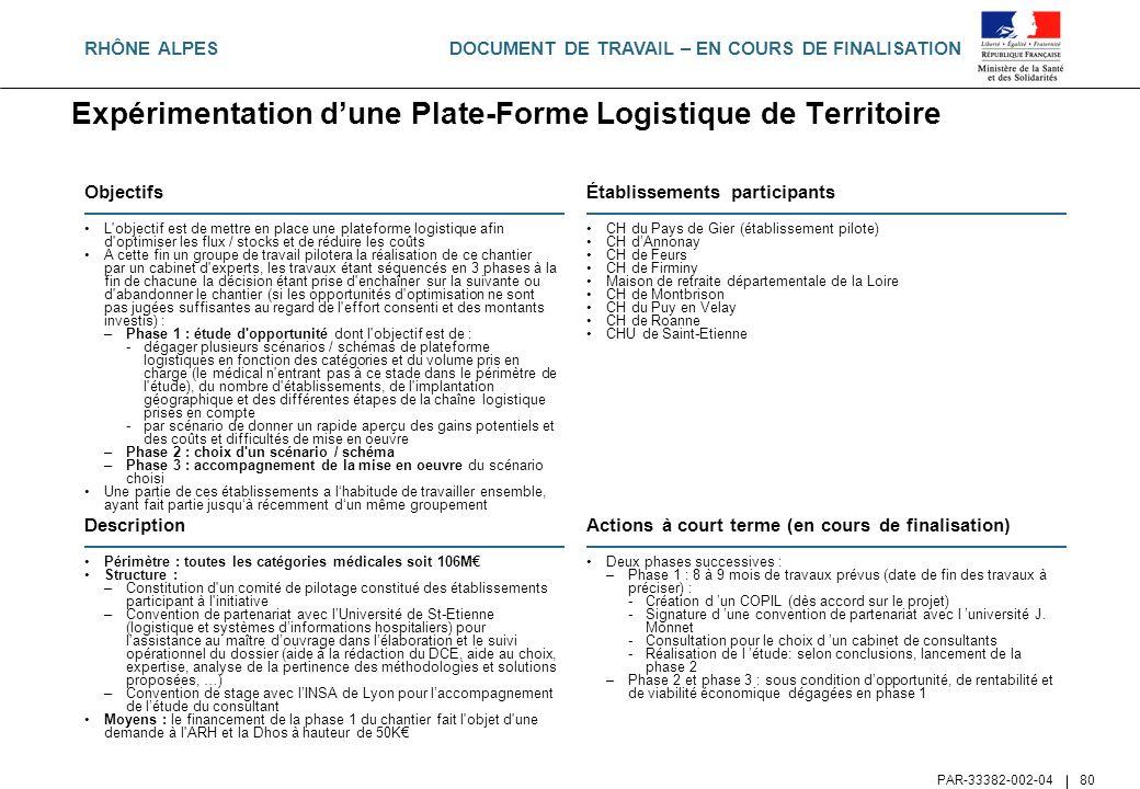 DOCUMENT DE TRAVAIL – EN COURS DE FINALISATION PAR-33382-002-04 80 Expérimentation dune Plate-Forme Logistique de Territoire Objectifs L'objectif est