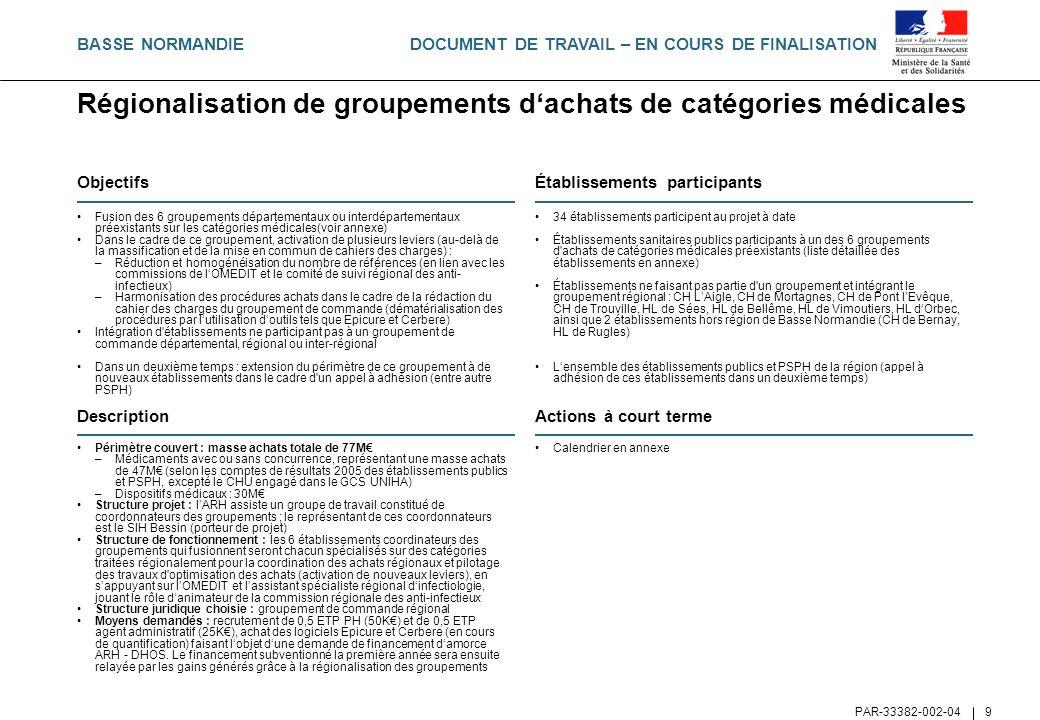 DOCUMENT DE TRAVAIL – EN COURS DE FINALISATION PAR-33382-002-04 9 Régionalisation de groupements dachats de catégories médicales Objectifs Fusion des