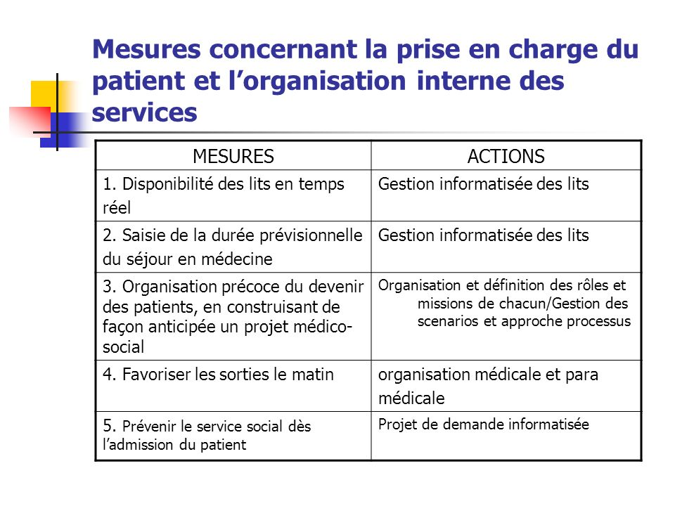 Mesures institutionnelles 1.