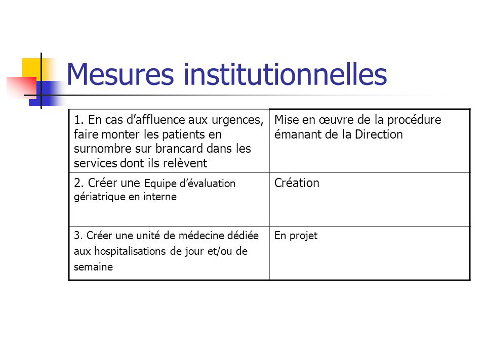 Mesures institutionnelles 4.