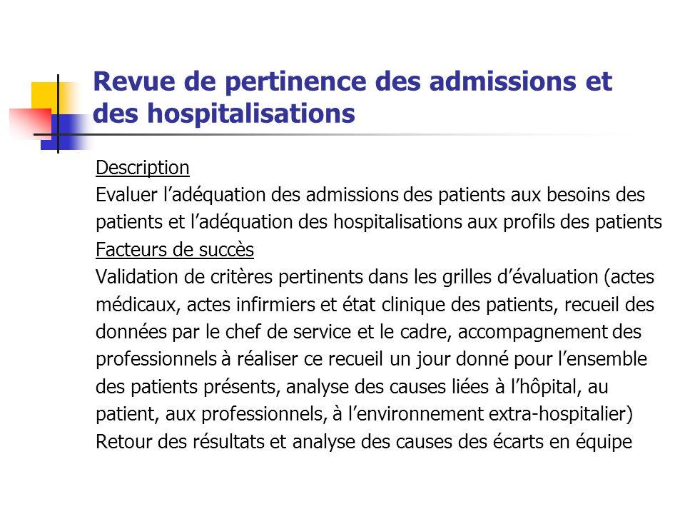 Revue de pertinence des admissions et des hospitalisations Description Evaluer ladéquation des admissions des patients aux besoins des patients et lad