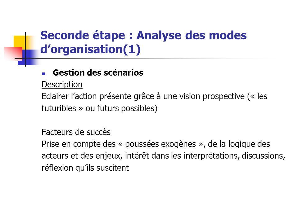 Seconde étape : Analyse des modes dorganisation(1) Gestion des scénarios Description Eclairer laction présente grâce à une vision prospective (« les f
