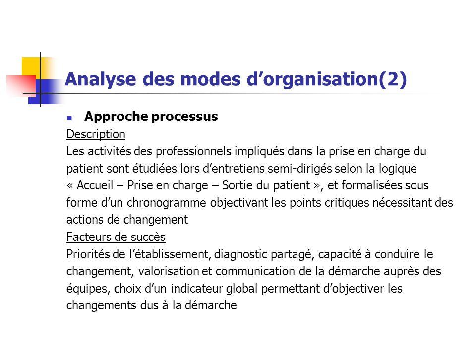 Analyse des modes dorganisation(2) Approche processus Description Les activités des professionnels impliqués dans la prise en charge du patient sont é