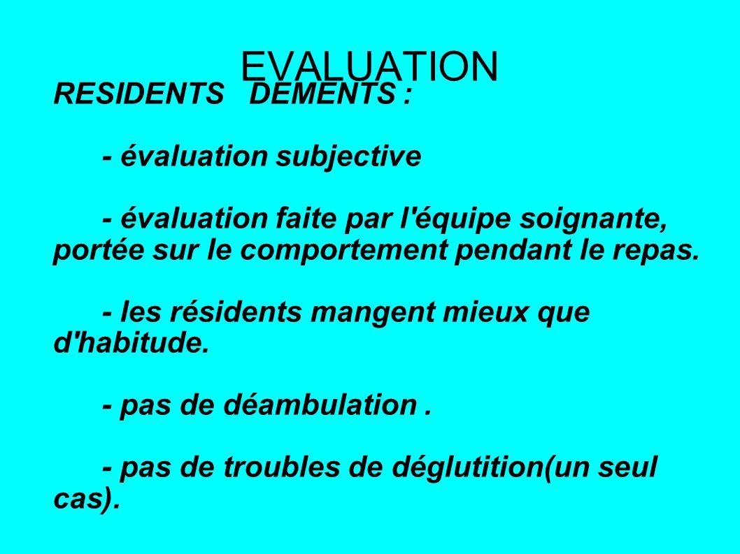 EVALUATION RESIDENTS DEMENTS : - évaluation subjective - évaluation faite par l équipe soignante, portée sur le comportement pendant le repas.