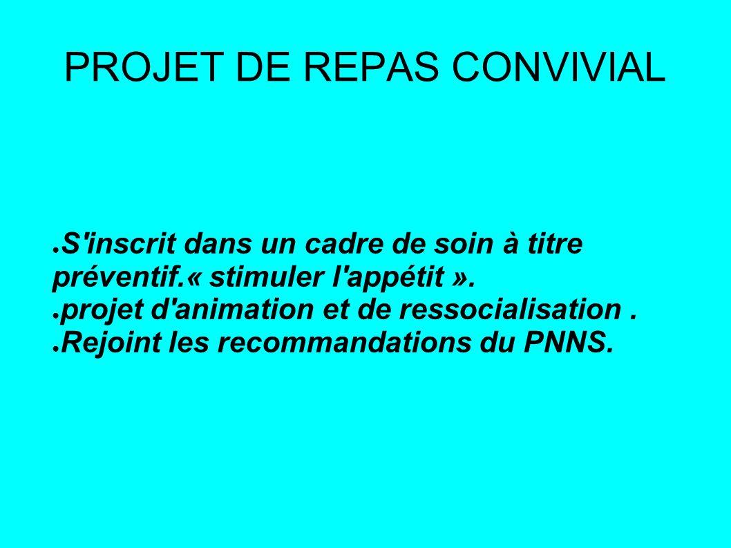 PROJET DE REPAS CONVIVIAL S inscrit dans un cadre de soin à titre préventif.« stimuler l appétit ».
