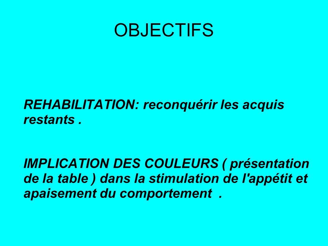 OBJECTIFS REHABILITATION: reconquérir les acquis restants.