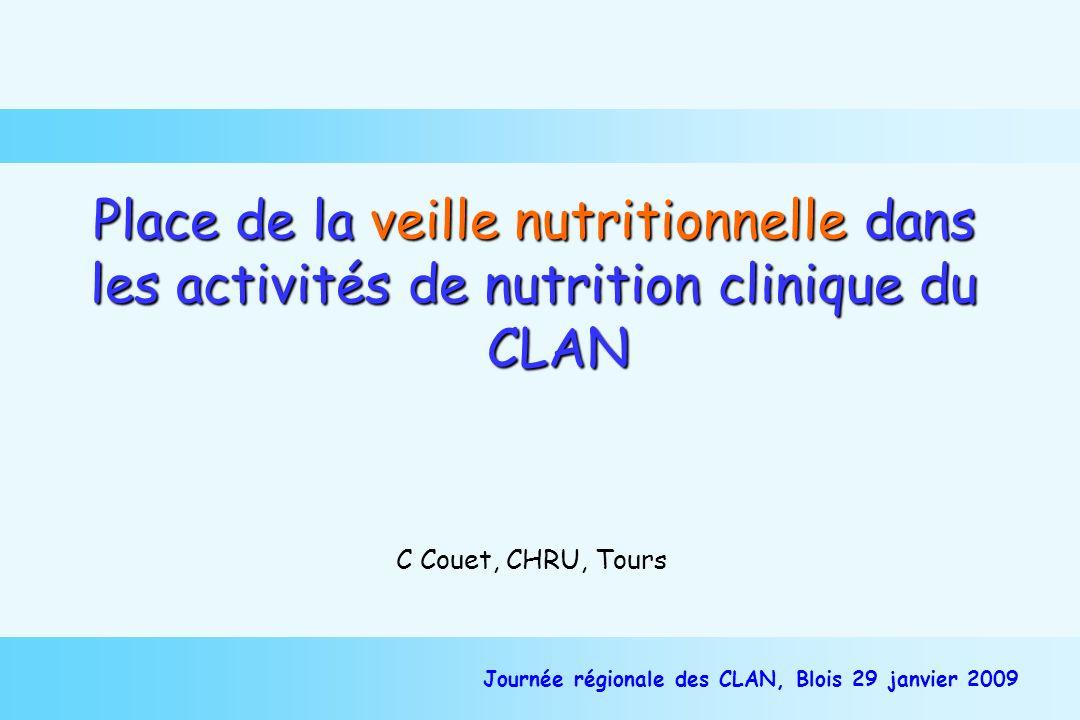 Place de la veille nutritionnelle dans les activités de nutrition clinique du CLAN C Couet, CHRU, Tours Journée régionale des CLAN, Blois 29 janvier 2009