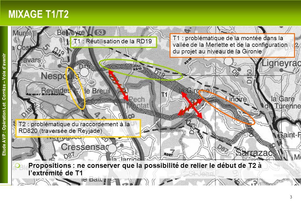 Etude AVP : Opération Lot Corrèze – Voie davenir 3 MIXAGE T1/T2 T1 : problématique de la montée dans la vallée de la Merlette et de la configuration du projet au niveau de la Gironie T2 : problématique du raccordement à la RD820 (traversée de Reyjade) T1 : Réutilisation de la RD19 Propositions : ne conserver que la possibilité de relier le début de T2 à lextrémité de T1