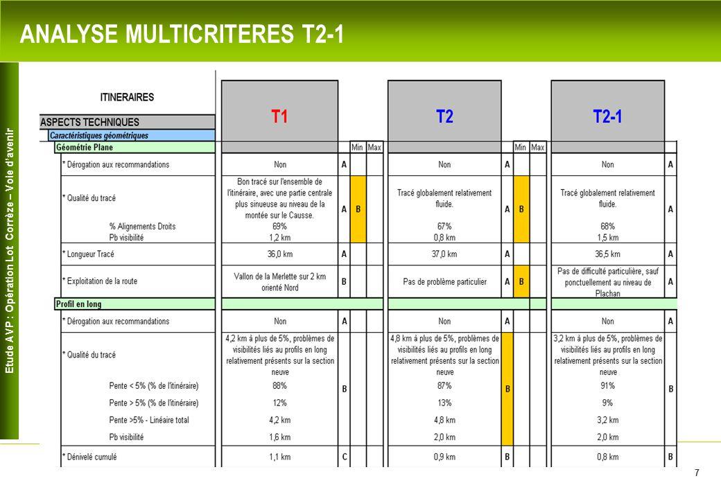 Etude AVP : Opération Lot Corrèze – Voie davenir 7 ANALYSE MULTICRITERES T2-1