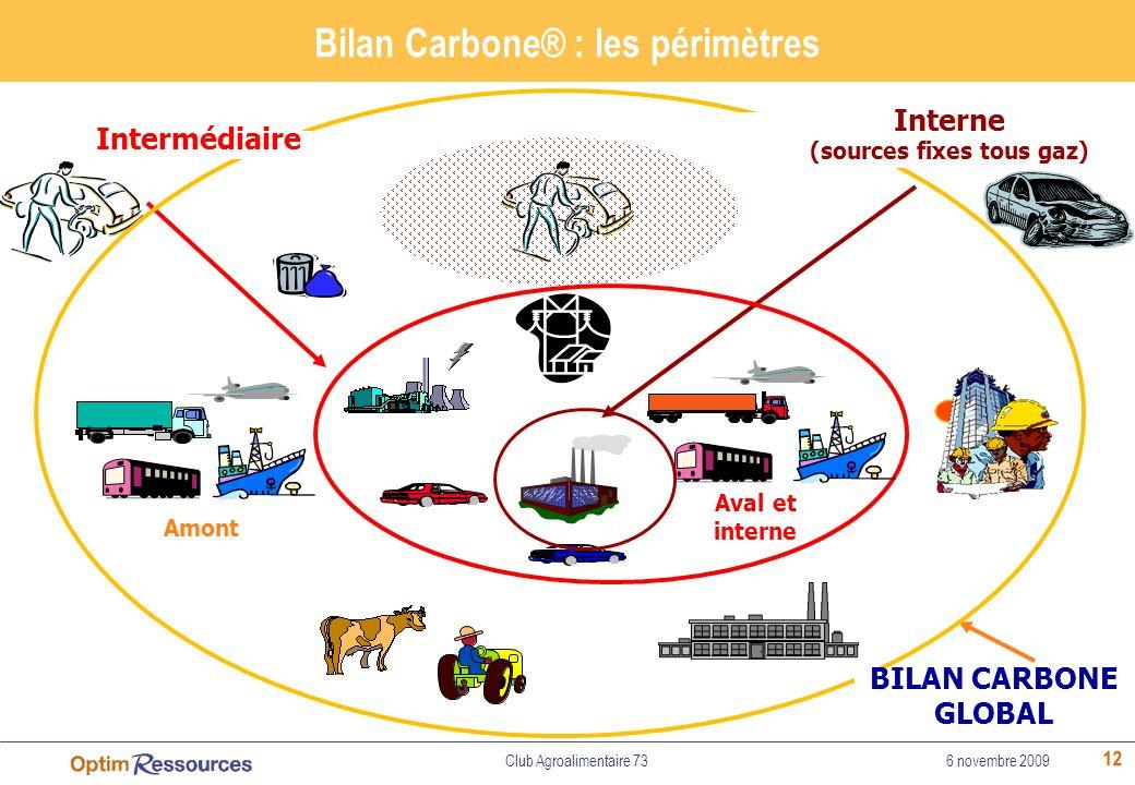 12 Bilan Carbone® : les périmètres Aval et interne Amont Interne (sources fixes tous gaz) Intermédiaire BILAN CARBONE GLOBAL 6 novembre 2009Club Agroa