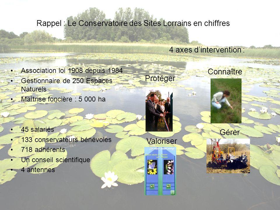 Rappel : Le Conservatoire des Sites Lorrains en chiffres Association loi 1908 depuis 1984 Gestionnaire de 250 Espaces Naturels Maîtrise foncière : 5 0