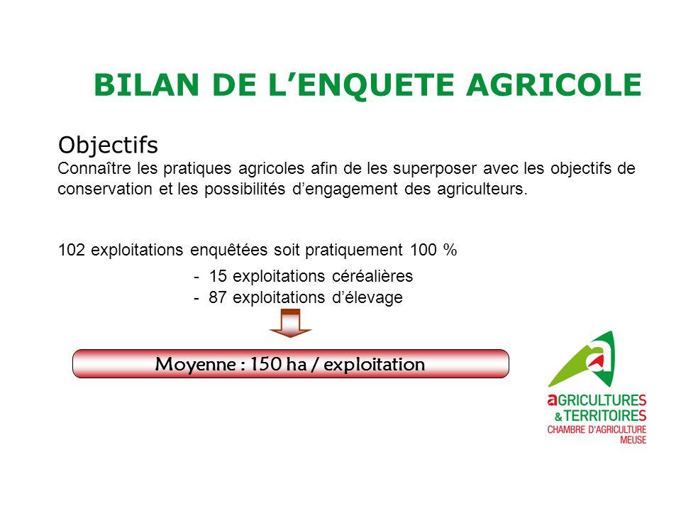 BILAN DE LENQUETE AGRICOLE Objectifs Connaître les pratiques agricoles afin de les superposer avec les objectifs de conservation et les possibilités dengagement des agriculteurs.
